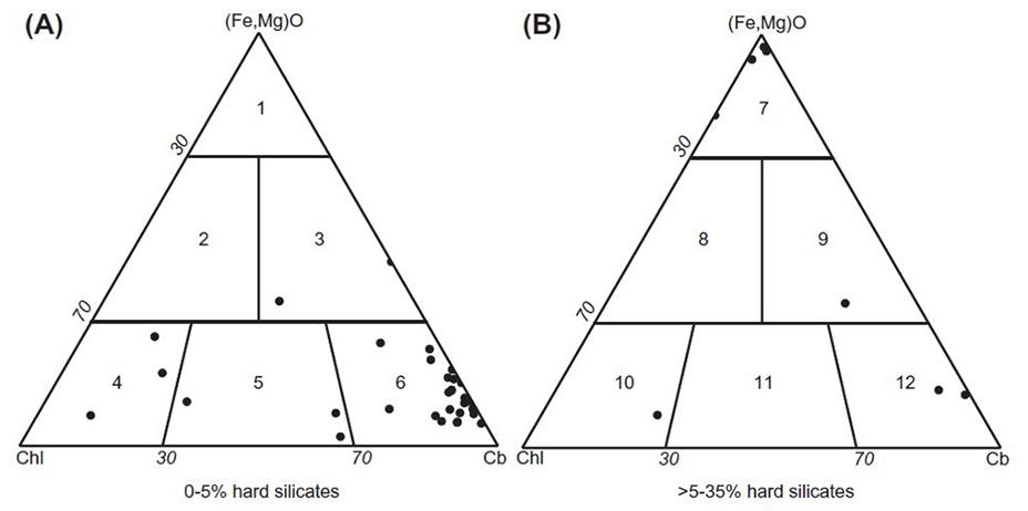 Im Grünsteingürtel von Nunnanlahti gibt es laut Untersuchungen eine weite Bandbreite an Specksteinarten.