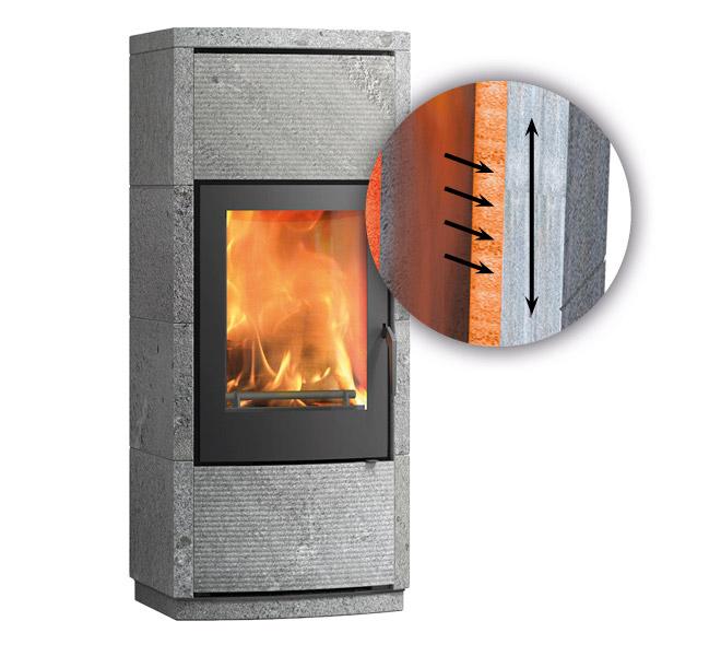 nunnauuni deko stove double shell structure made of soapstone